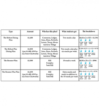 amanda2-chart